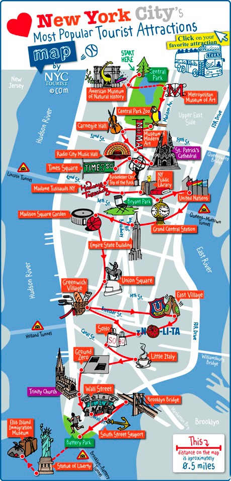 Attractions of NY